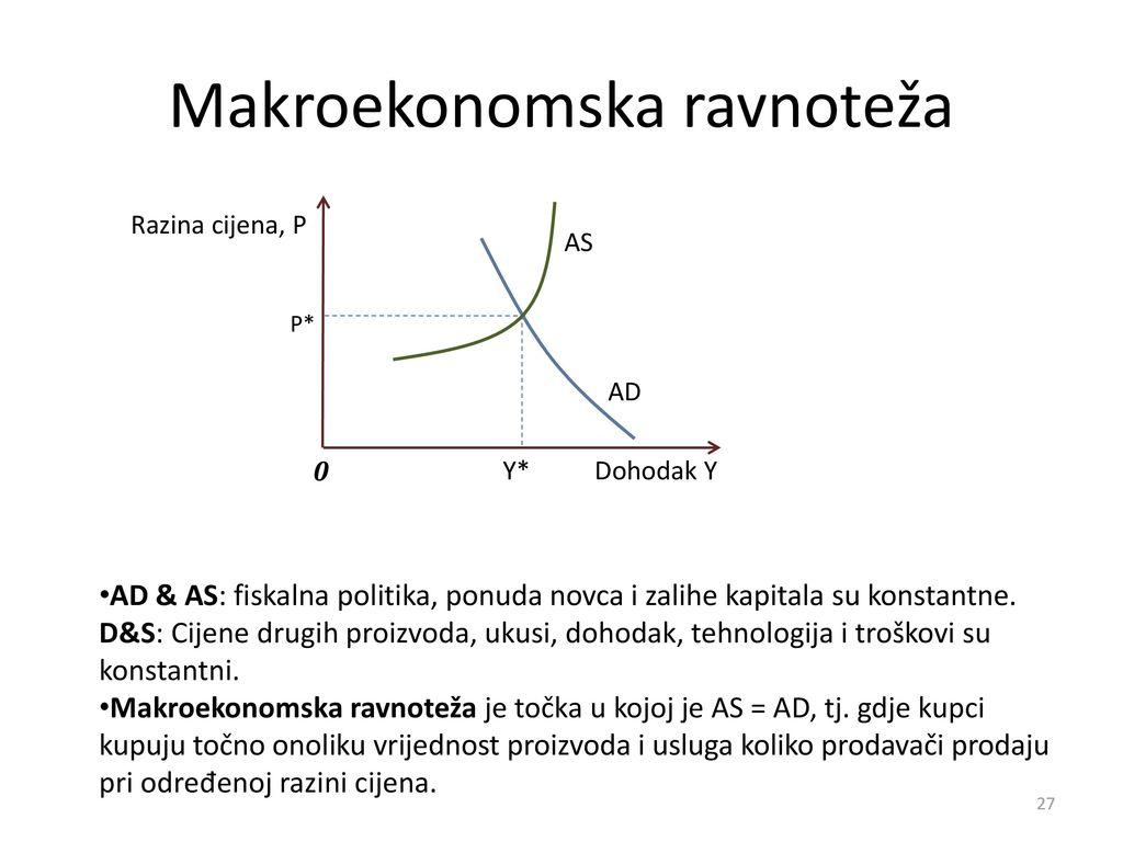 Makroekonomska ravnoteža