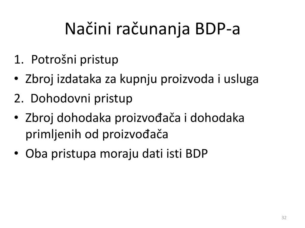 Načini računanja BDP-a