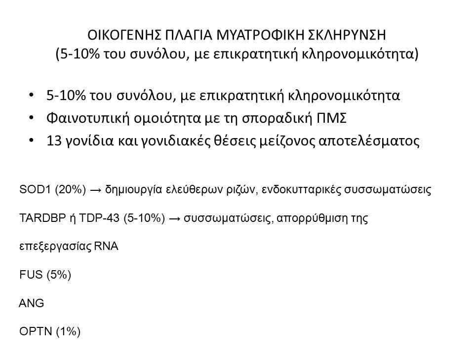 5-10% του συνόλου, με επικρατητική κληρονομικότητα