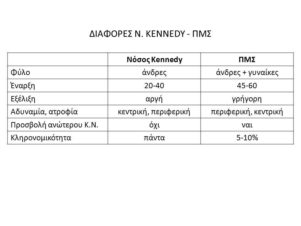 ΔΙΑΦΟΡΕΣ Ν. KENNEDY - ΠΜΣ