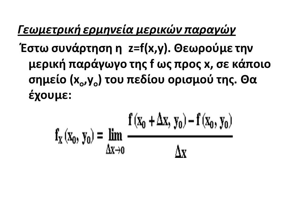 Γεωμετρική ερμηνεία μερικών παραγώγ Έστω συνάρτηση η z=f(x,y)