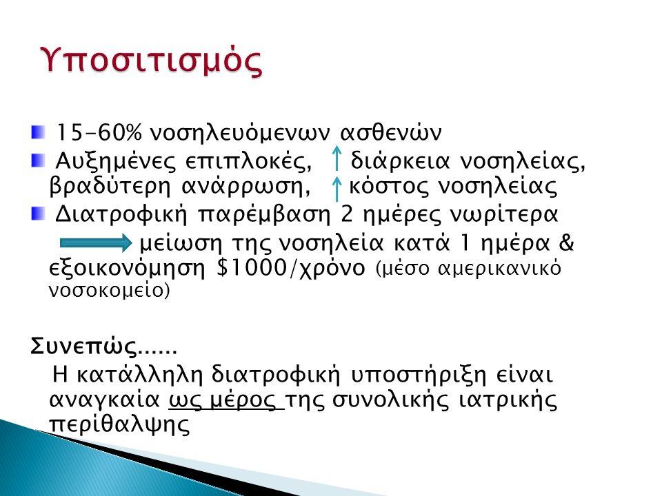Υποσιτισμός 15-60% νοσηλευόμενων ασθενών