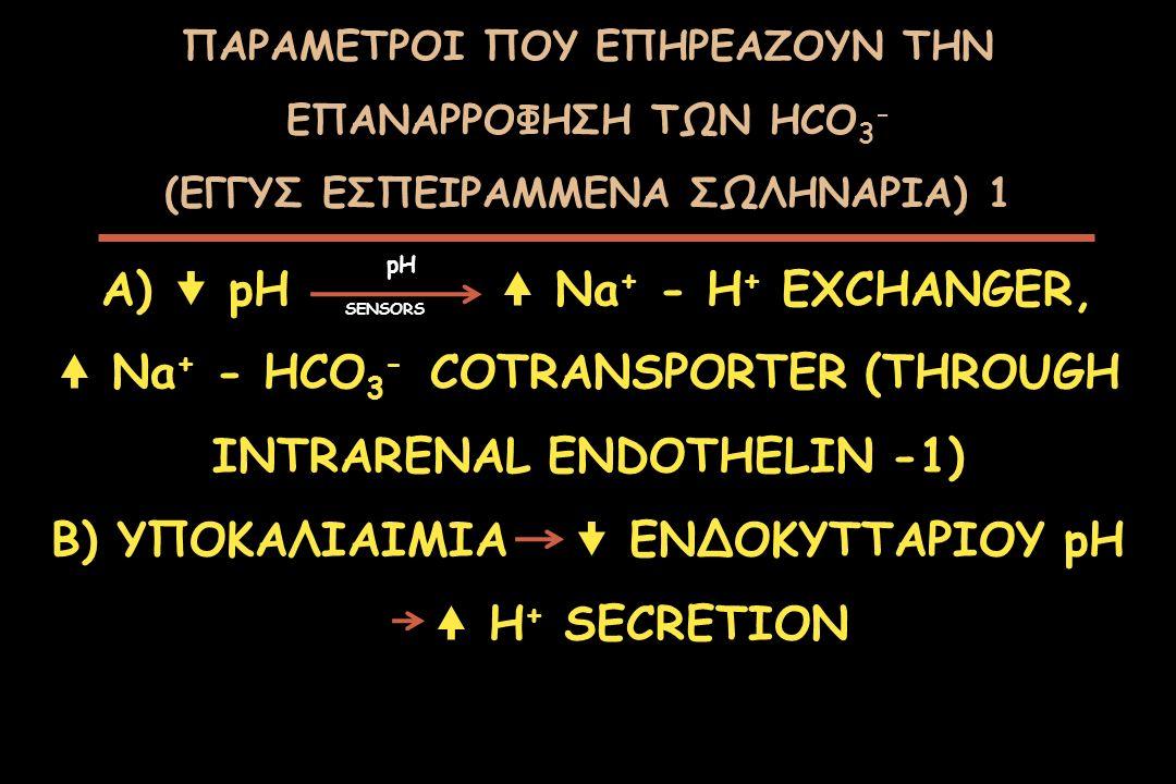 A)  pH  Na+ - H+ EXCHANGER,