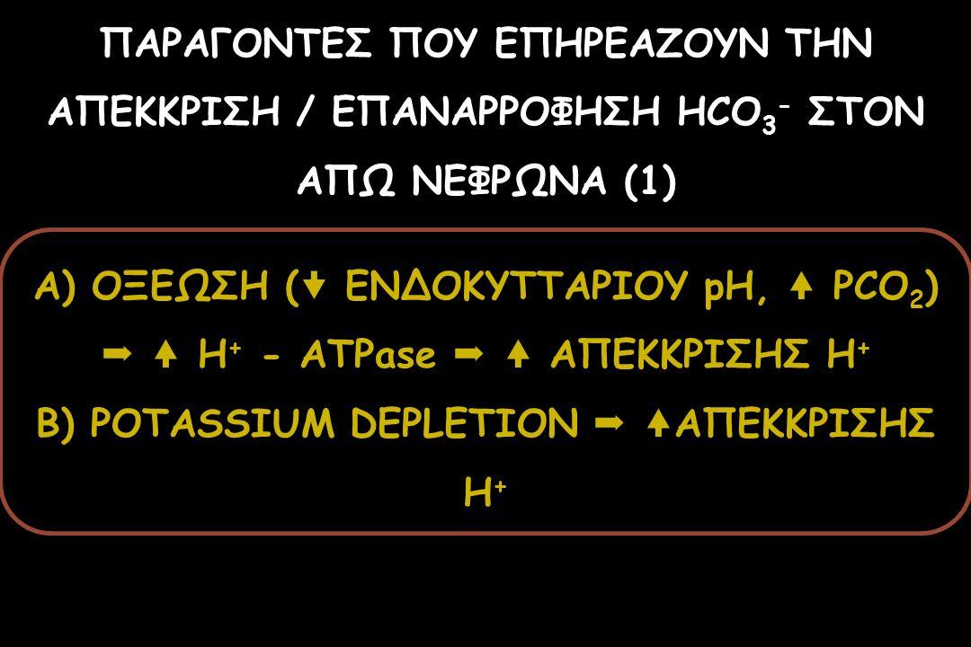B) POTASSIUM DEPLETION  ΑΠΕΚΚΡΙΣΗΣ H+