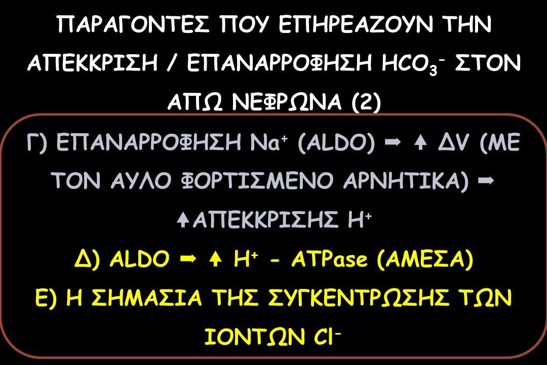 Δ) ALDO   H+ - ATPase (ΑΜΕΣΑ)