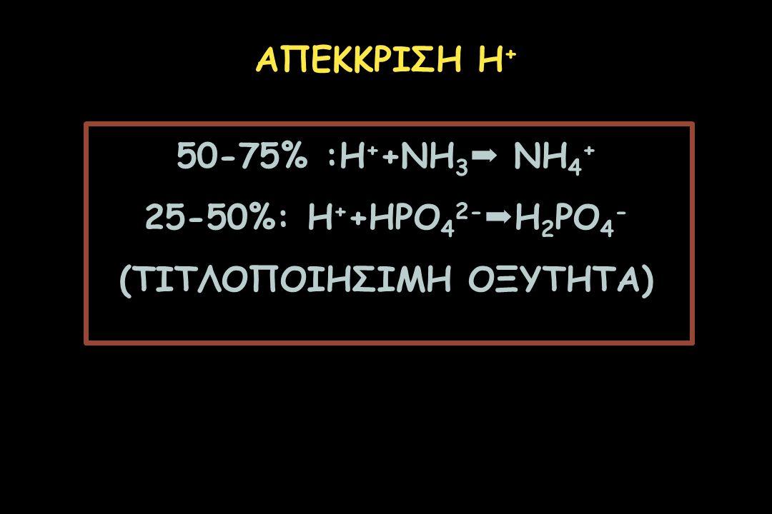 25-50%: Η++ΗPO42-H2PO4- (ΤΙΤΛΟΠΟΙΗΣΙΜΗ ΟΞΥΤΗΤΑ)