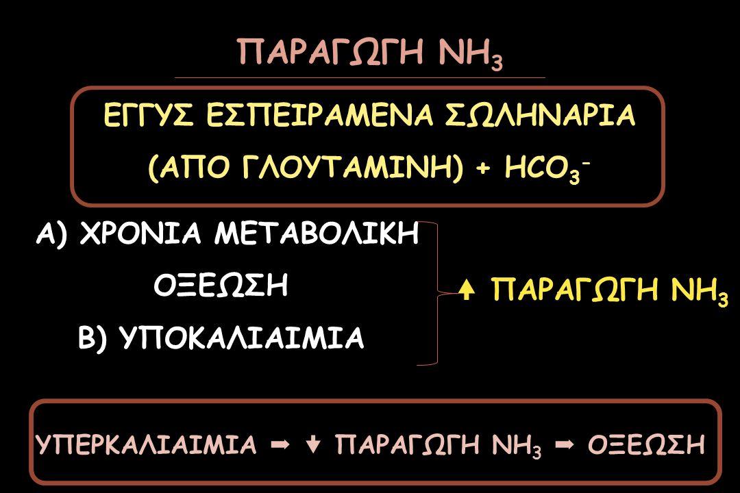 ΠΑΡΑΓΩΓΗ ΝΗ3 ΕΓΓΥΣ ΕΣΠΕΙΡΑΜΕΝΑ ΣΩΛΗΝΑΡΙΑ (ΑΠΟ ΓΛΟΥΤΑΜΙΝΗ) + HCO3-