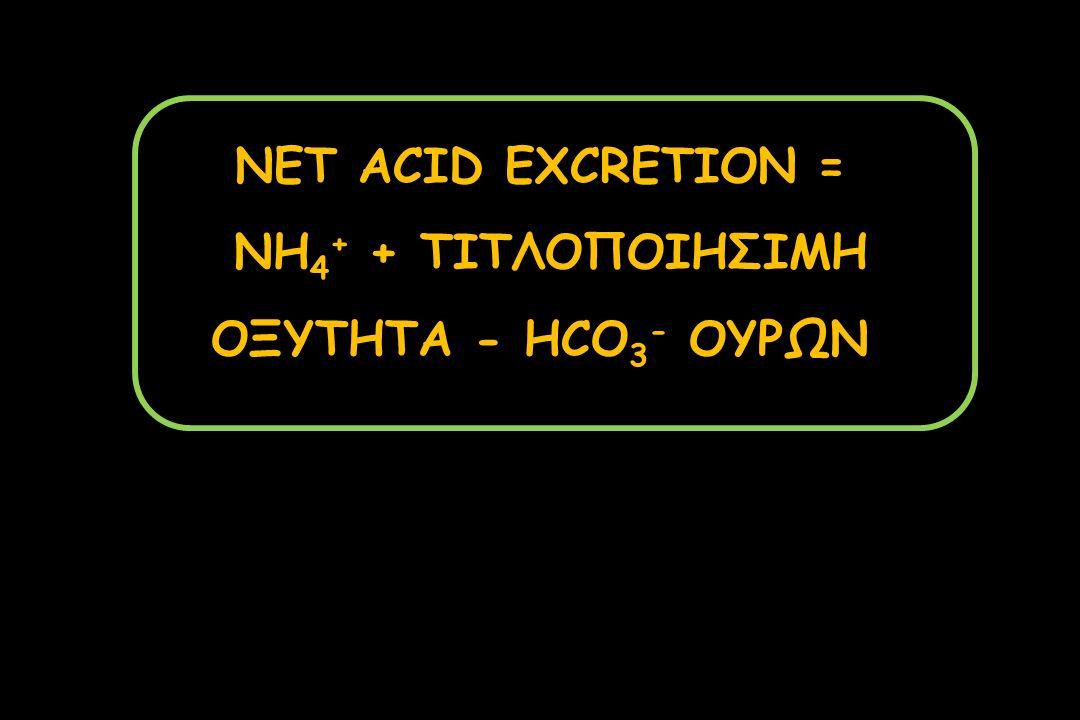 ΝΕΤ ACID EXCRETION = ΝΗ4+ + ΤΙΤΛΟΠΟΙΗΣIMH ΟΞΥΤΗΤΑ - HCO3- ΟΥΡΩΝ