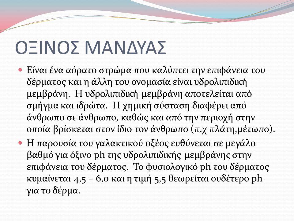 ΟΞΙΝΟΣ ΜΑΝΔΥΑΣ