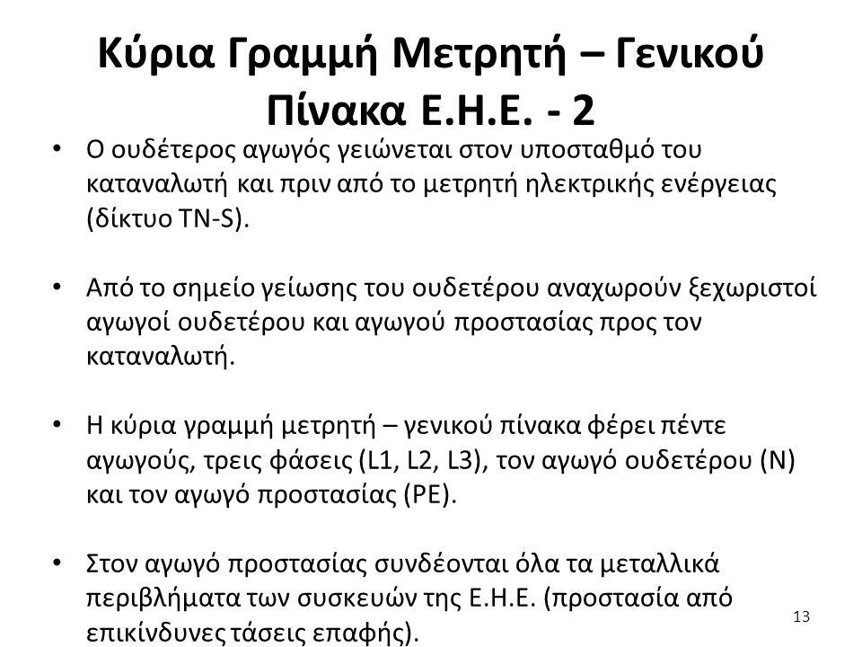 Κύρια Γραμμή Μετρητή – Γενικού Πίνακα Ε.Η.Ε. - 2