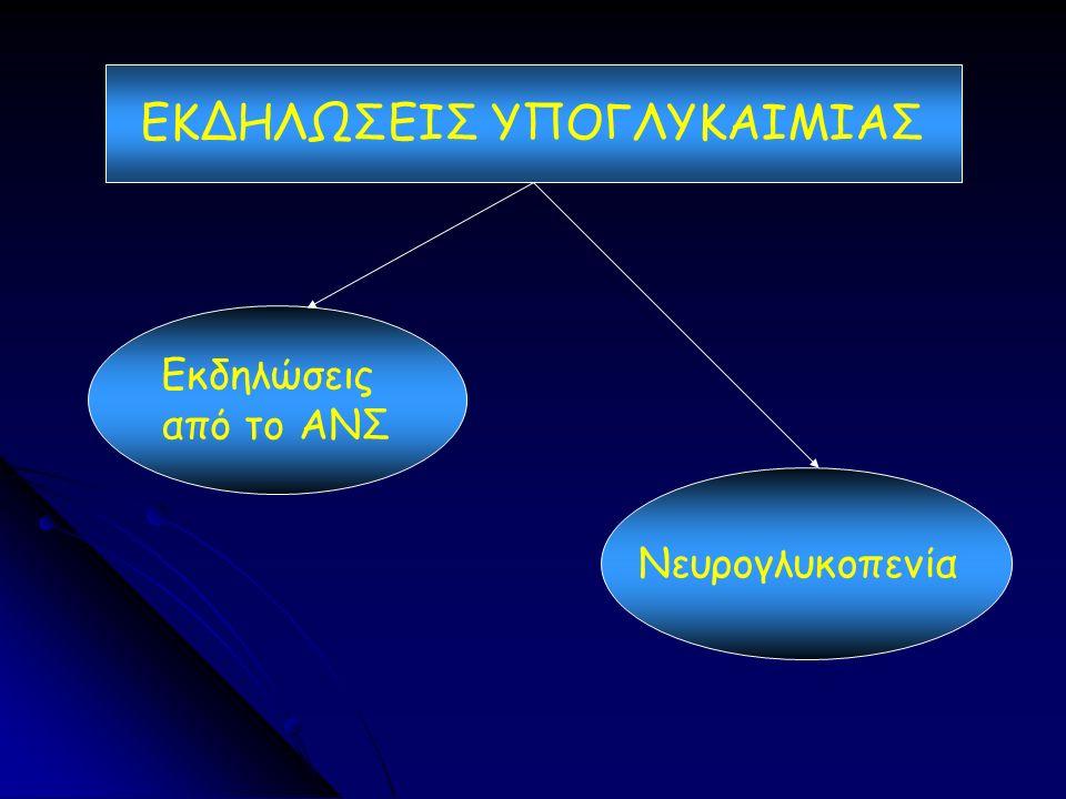 ΕΚΔΗΛΩΣΕΙΣ ΥΠΟΓΛΥΚΑΙΜΙΑΣ