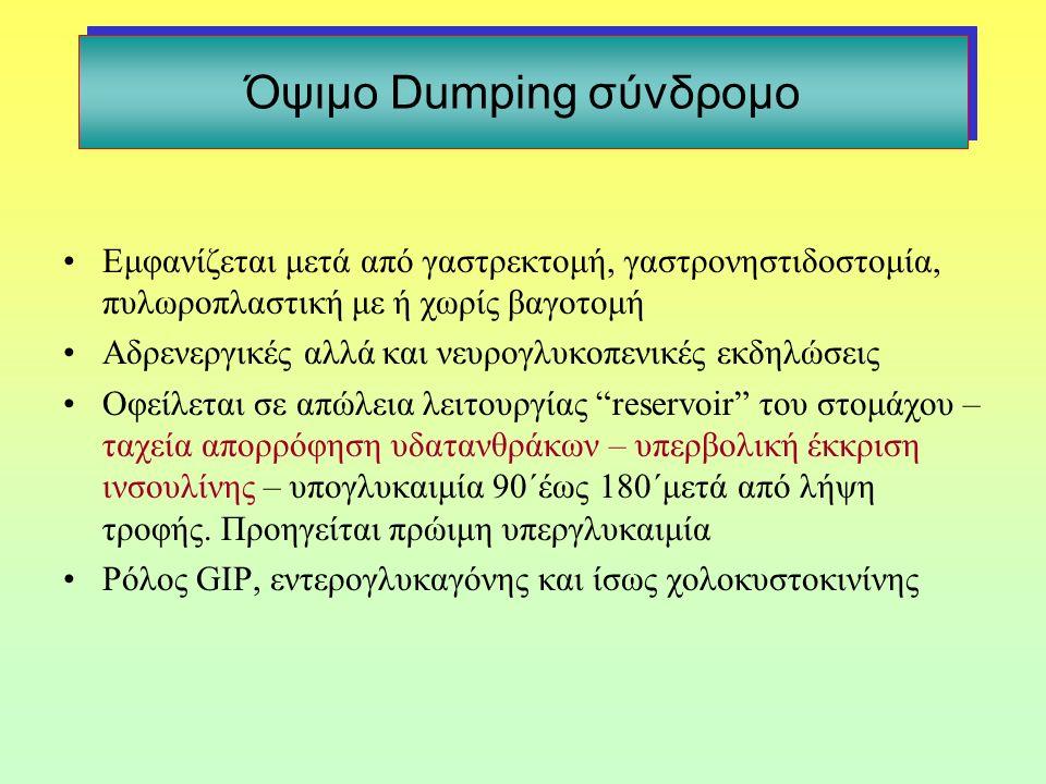 Όψιμο Dumping σύνδρομο