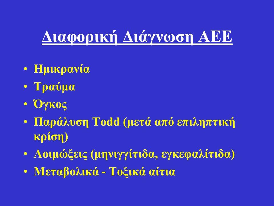 Διαφορική Διάγνωση ΑΕΕ