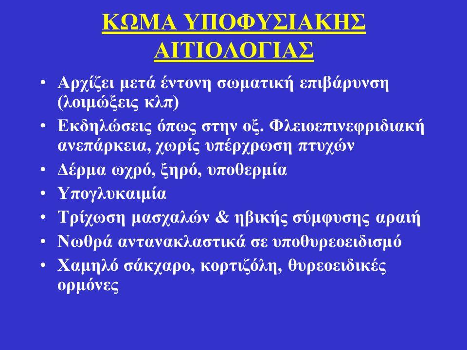ΚΩΜΑ ΥΠΟΦΥΣΙΑΚΗΣ ΑΙΤΙΟΛΟΓΙΑΣ