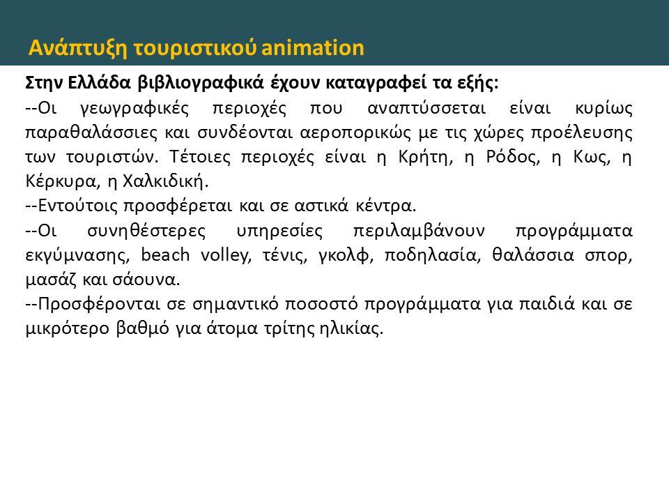 Ανάπτυξη τουριστικού animation