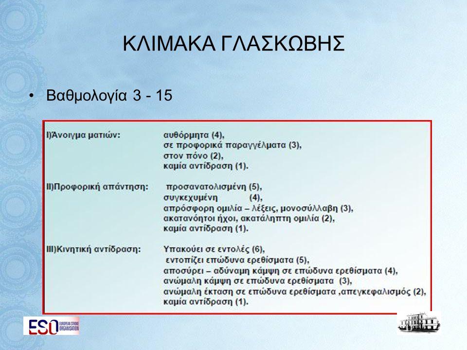 ΚΛΙΜΑΚΑ ΓΛΑΣΚΩΒΗΣ Βαθμολογία 3 - 15