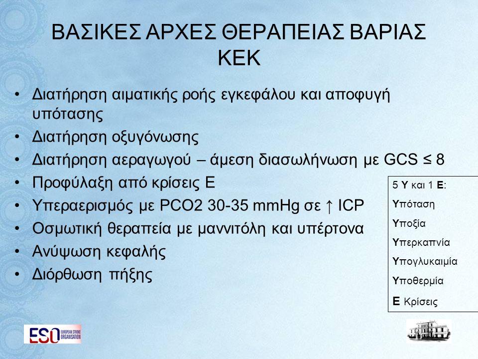 ΒΑΣΙΚΕΣ ΑΡΧΕΣ ΘΕΡΑΠΕΙΑΣ ΒΑΡΙΑΣ ΚΕΚ