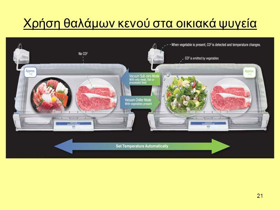 Χρήση θαλάμων κενού στα οικιακά ψυγεία