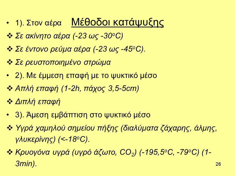 Μέθοδοι κατάψυξης 1). Στον αέρα Σε ακίνητο αέρα (-23 ως -30οC)