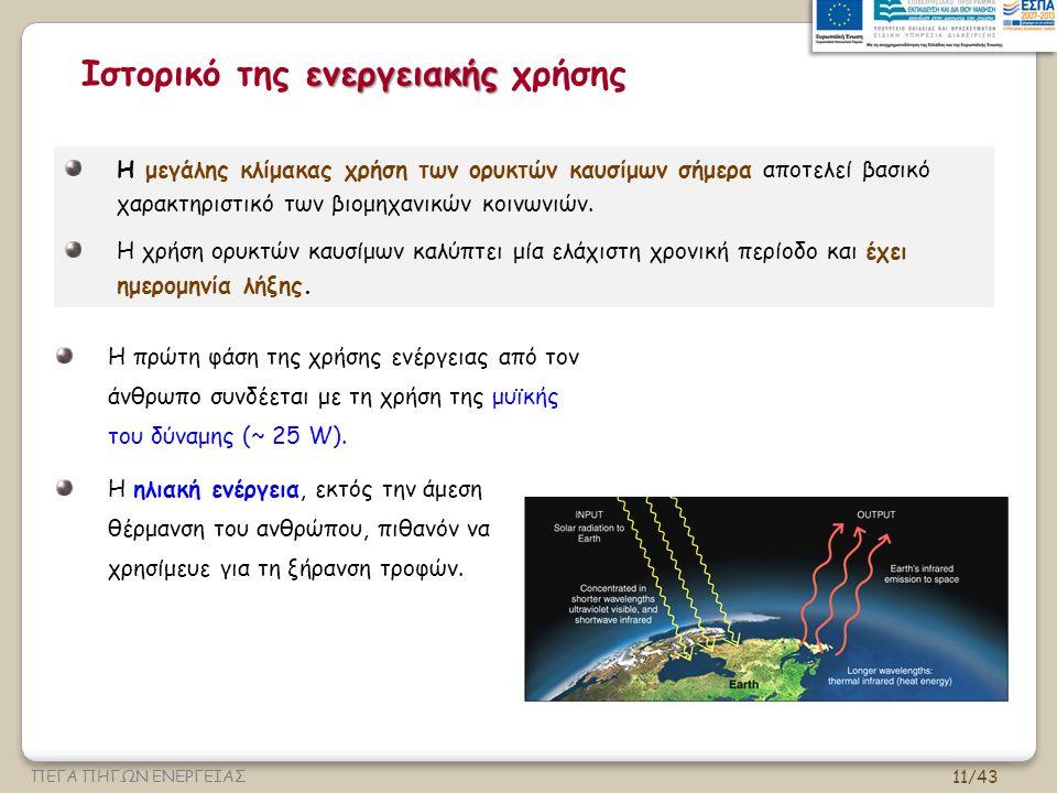 Ιστορικό της ενεργειακής χρήσης