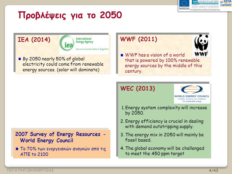 Προβλέψεις για το 2050 ΙΕΑ (2014) WWF (2011) WEC (2013)