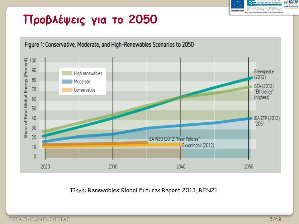 Προβλέψεις για το 2050 Πηγή: Renewables Global Futures Report 2013, REN21