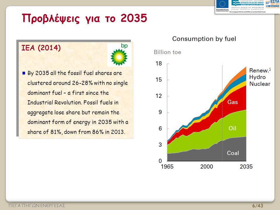 Προβλέψεις για το 2035 ΙΕΑ (2014)