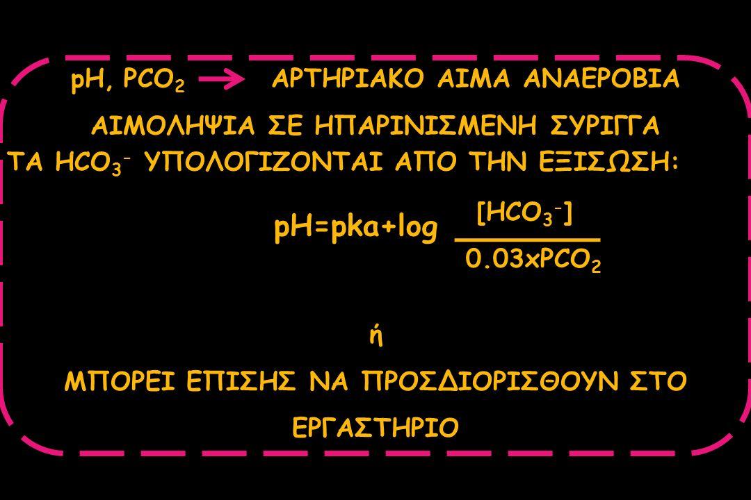 pH, PCO2 ΑΡΤΗΡΙΑΚΟ ΑΙΜΑ ΑΝΑΕΡΟΒΙΑ ΑΙΜΟΛΗΨΙΑ ΣΕ ΗΠΑΡΙΝΙΣΜΕΝΗ ΣΥΡΙΓΓΑ