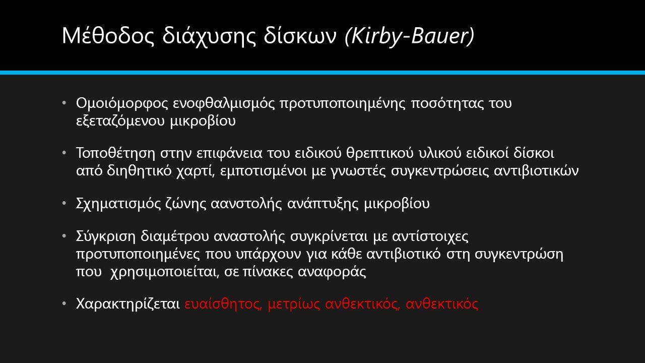 Μέθοδος διάχυσης δίσκων (Kirby-Bauer)