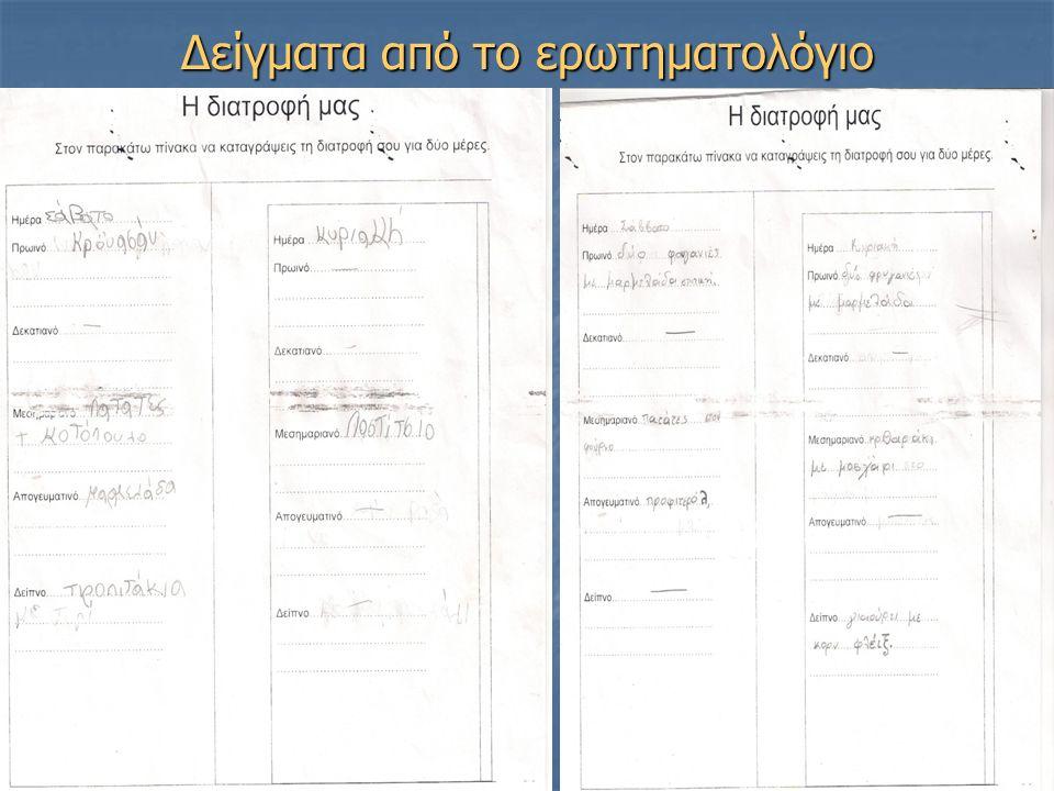 Δείγματα από το ερωτηματολόγιο