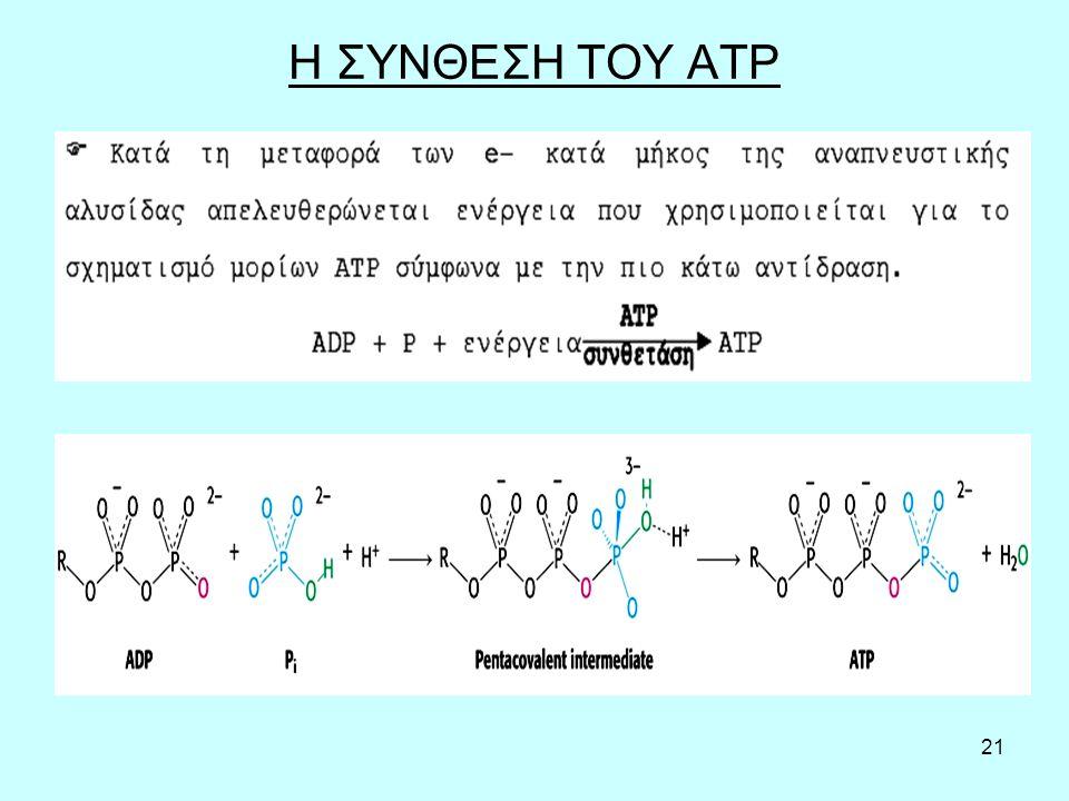 Η ΣΥΝΘΕΣΗ ΤΟΥ ATP