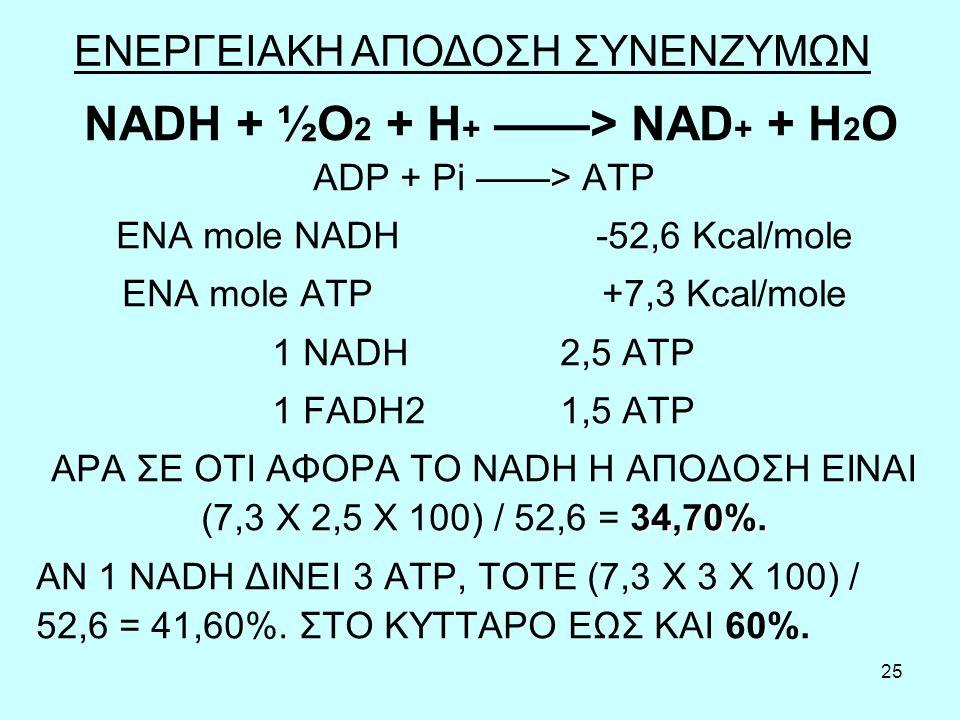 NADH + ½O2 + H+ ——> NAD+ + H2O