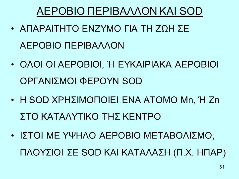 ΑΕΡΟΒΙΟ ΠΕΡΙΒΑΛΛΟΝ ΚΑΙ SOD