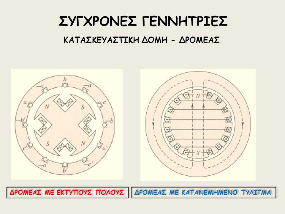 ΚΑΤΑΣΚΕΥΑΣΤΙΚΗ ΔΟΜΗ - ΔΡΟΜΕΑΣ