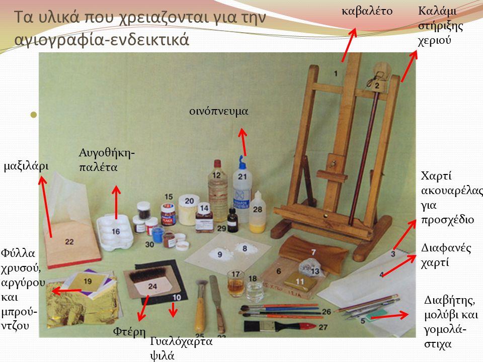Τα υλικά που χρειαζονται για την αγιογραφία-ενδεικτικά