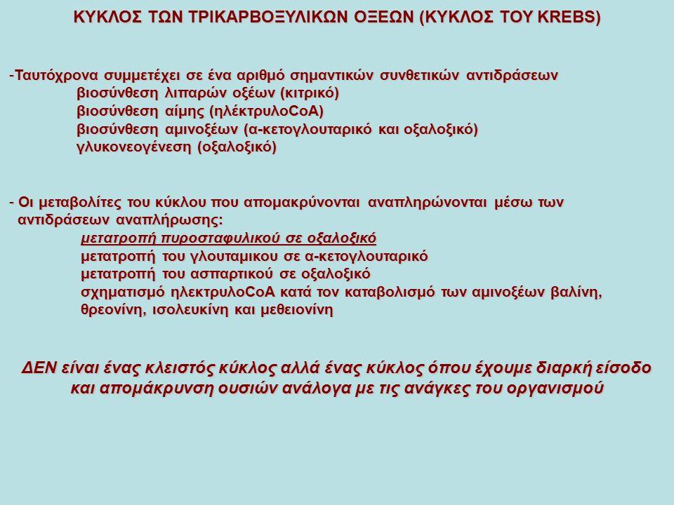 ΚΥΚΛΟΣ ΤΩΝ ΤΡΙΚΑΡΒΟΞΥΛΙΚΩΝ ΟΞΕΩΝ (ΚΥΚΛΟΣ ΤΟΥ KREBS)