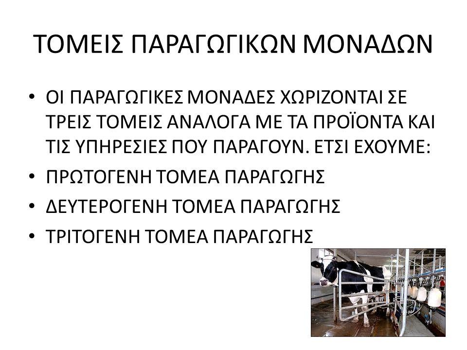 ΤΟΜΕΙΣ ΠΑΡΑΓΩΓΙΚΩΝ ΜΟΝΑΔΩΝ