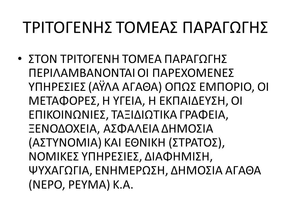 ΤΡΙΤΟΓΕΝΗΣ ΤΟΜΕΑΣ ΠΑΡΑΓΩΓΗΣ