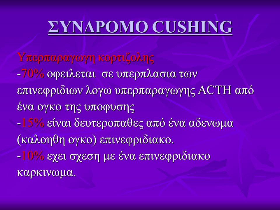 ΣΥΝΔΡΟΜΟ CUSHING Υπερπαραγωγη κορτιζολης