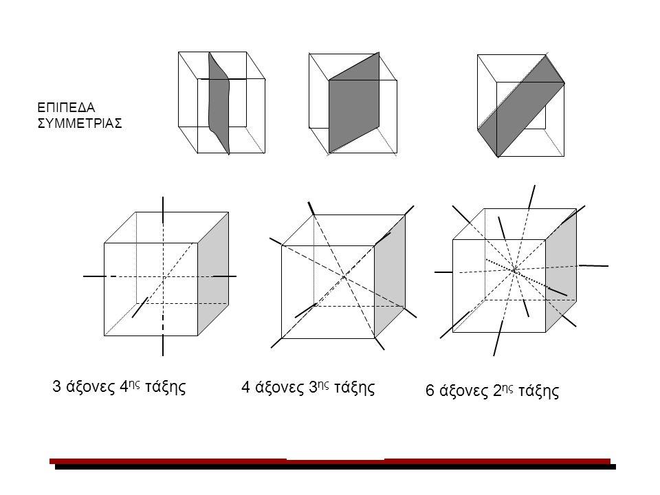 3 άξονες 4ης τάξης 4 άξονες 3ης τάξης 6 άξονες 2ης τάξης