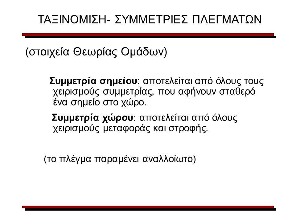 ΤΑΞΙΝΟΜΙΣΗ- ΣΥΜΜΕΤΡΙΕΣ ΠΛΕΓΜΑΤΩΝ