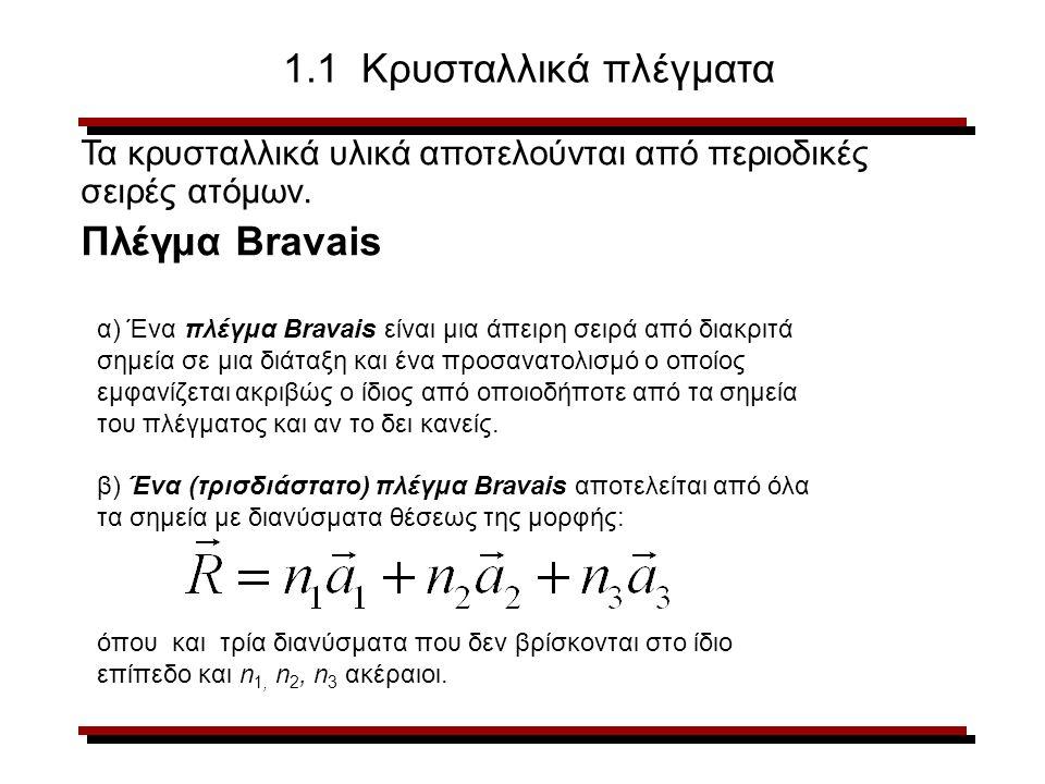 1.1 Κρυσταλλικά πλέγματα Πλέγμα Bravais