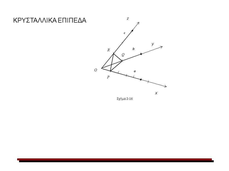 ΚΡΥΣΤΑΛΛΙΚΑ ΕΠΙΠΕΔΑ x Σχήμα 2-16 z P Q R O a c b y