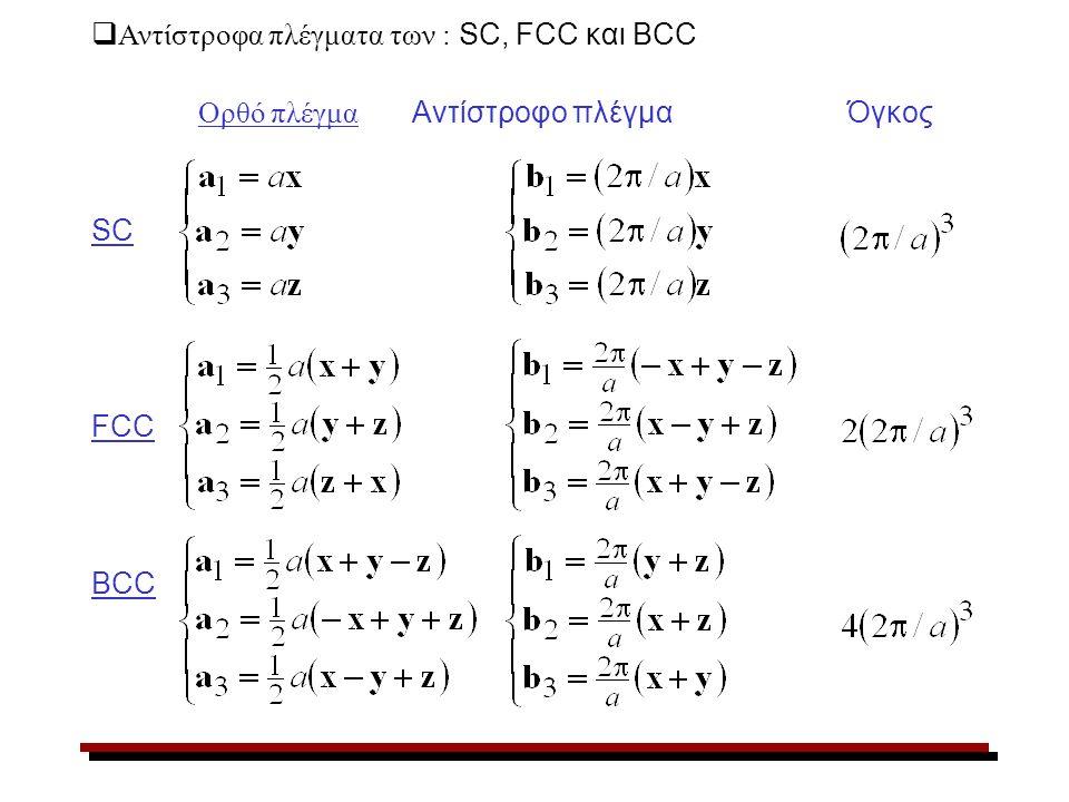 Αντίστροφα πλέγματα των : SC, FCC και BCC