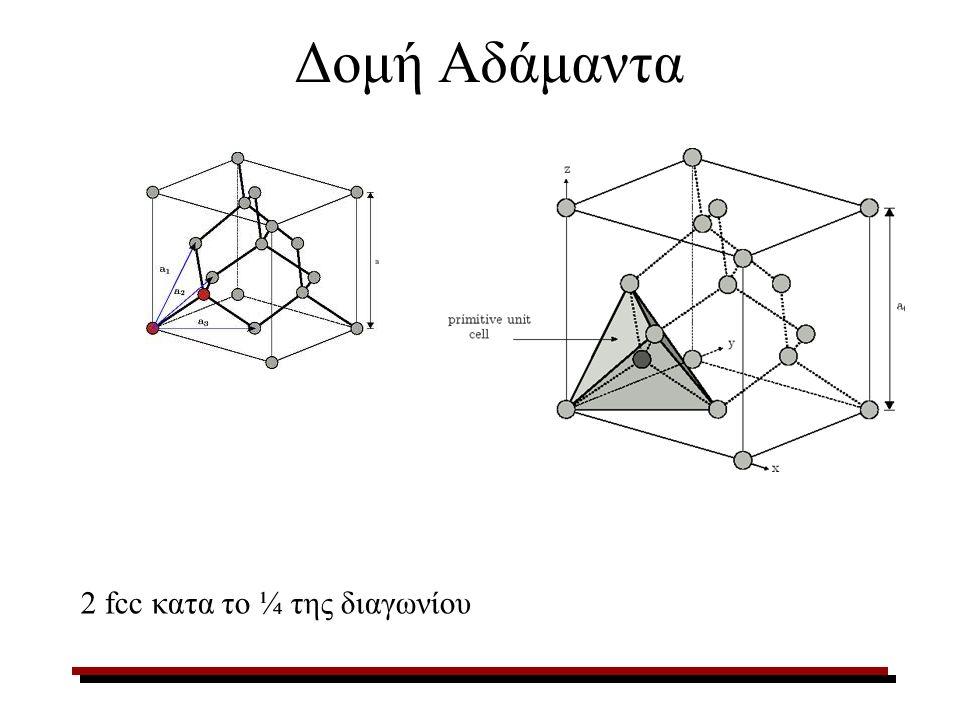 Δομή Αδάμαντα 2 fcc κατα το ¼ της διαγωνίου