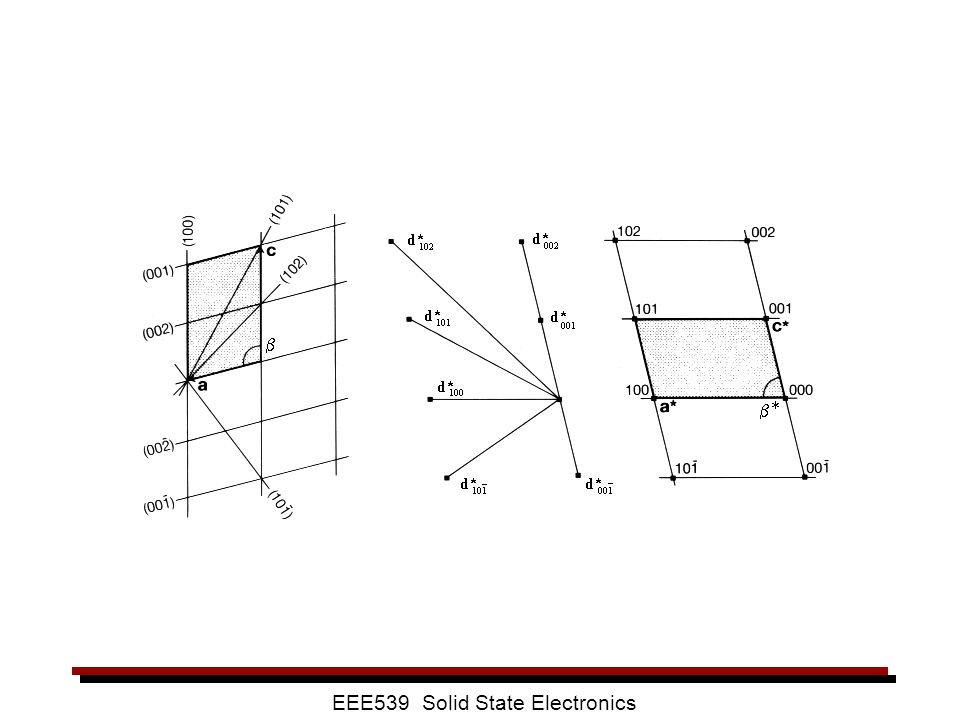 EEE539 Solid State Electronics