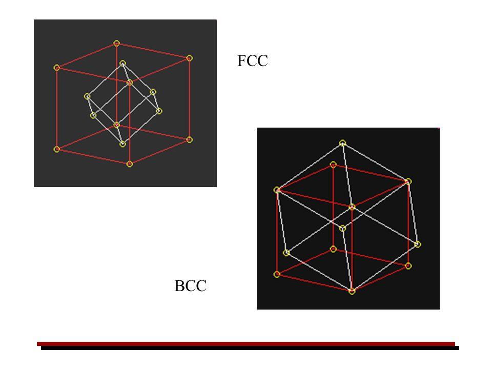 FCC BCC