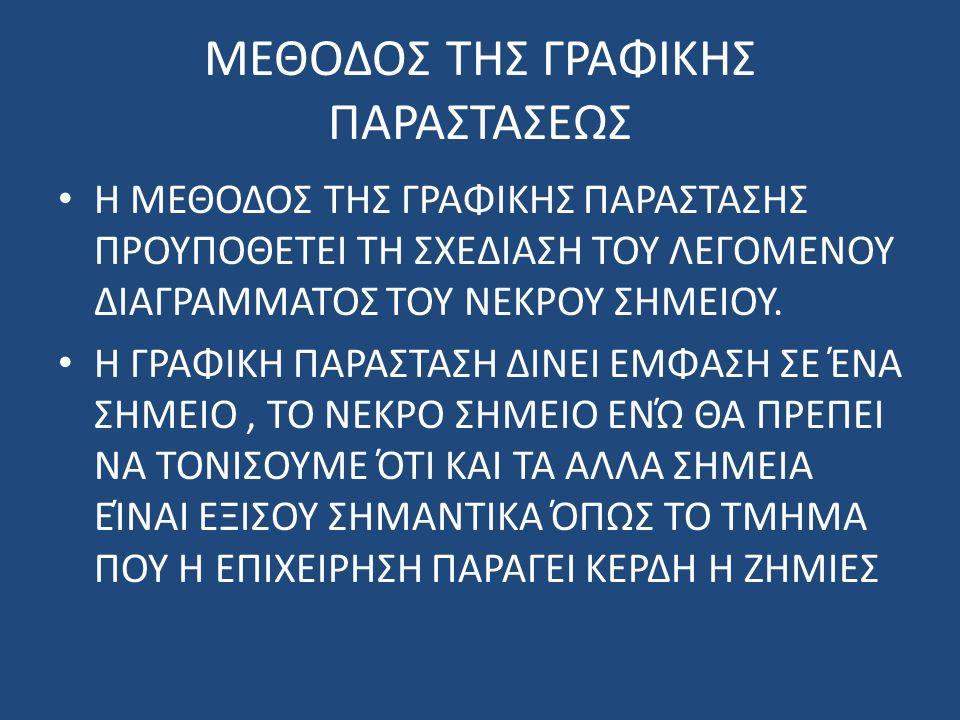 ΜΕΘΟΔΟΣ ΤΗΣ ΓΡΑΦΙΚΗΣ ΠΑΡΑΣΤΑΣΕΩΣ