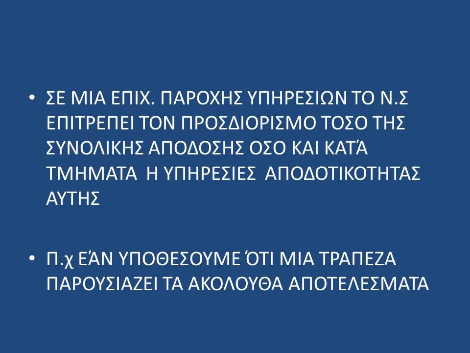ΣΕ ΜΙΑ ΕΠΙΧ. ΠΑΡΟΧΗΣ ΥΠΗΡΕΣΙΩΝ ΤΟ Ν
