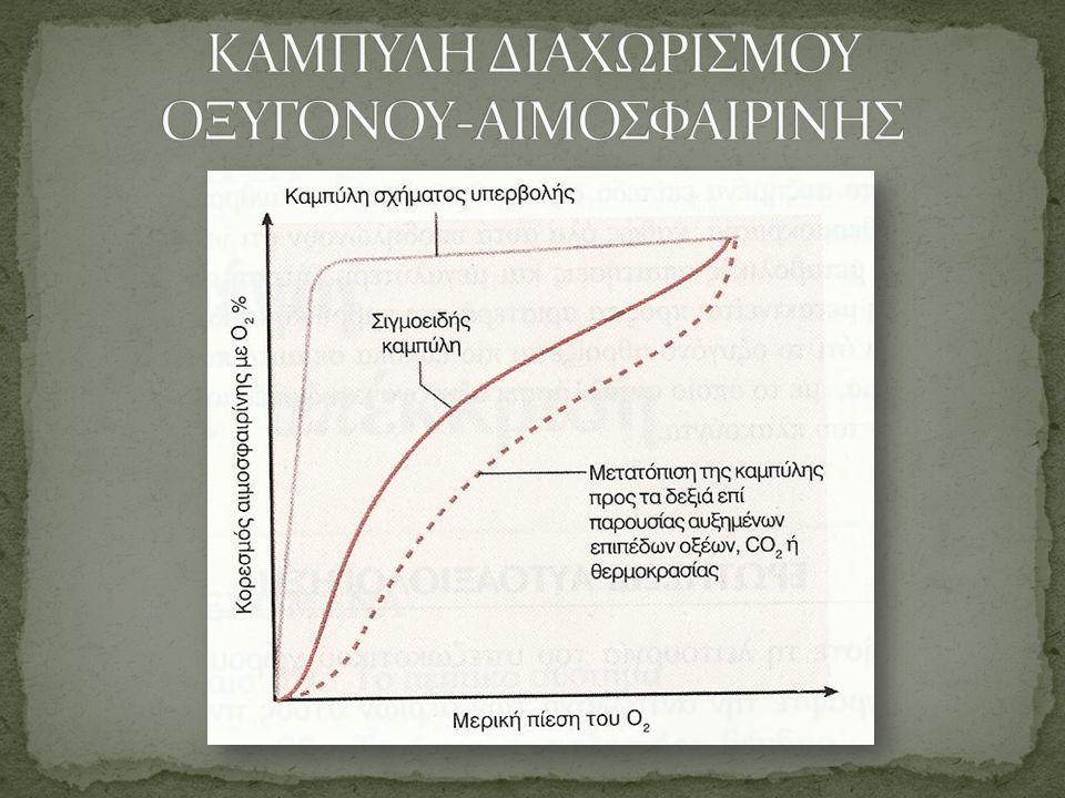 ΚΑΜΠΥΛΗ ΔΙΑΧΩΡΙΣΜΟΥ ΟΞΥΓΟΝΟΥ-ΑΙΜΟΣΦΑΙΡΙΝΗΣ